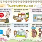 為什麼台灣洗腎人口多?|全民愛健康 洗腎篇1