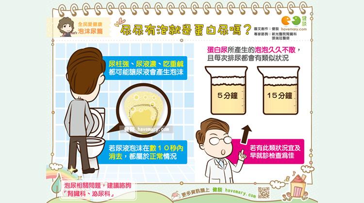 尿尿有泡就是蛋白尿嗎?