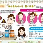 維生素A吃太多,當心中毒?