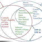 台應加速參與區域經濟整合 提高產業國際競爭力