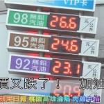 油價又跌了! 加油省很大
