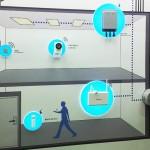 智慧電表 幫助主動節能