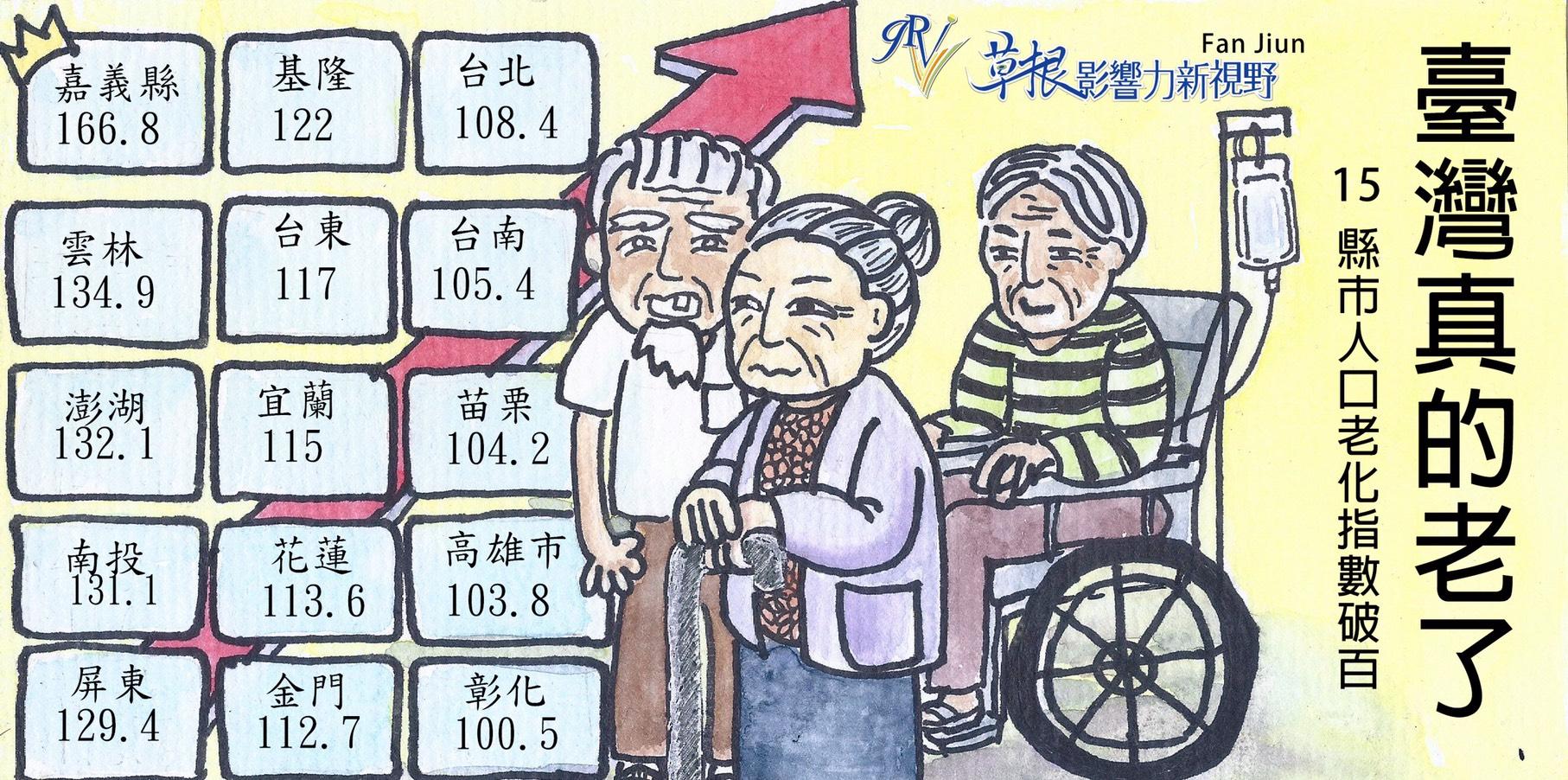 臺灣真的老了