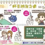 肝炎防治之道|認識疾病 肝炎篇11