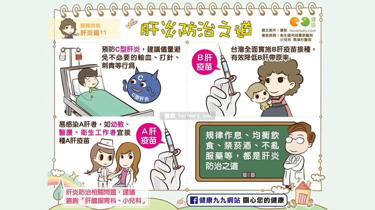肝炎防治之道 認識疾病 肝炎篇11