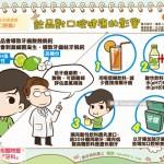 飲品對口腔健康的影響|全民愛健康 口腔篇3