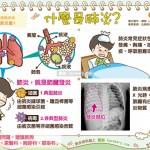 什麼是肺炎|認識疾病 肺炎篇1