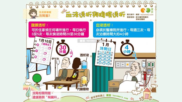 血液透析與腹膜透析 全民愛健康 洗腎篇3