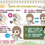 乾粉吸入劑Turbuhaler的用法|全民愛健康 氣喘篇5