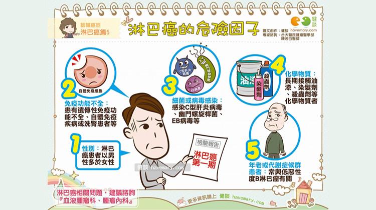 淋巴癌的危險因子|認識癌症 淋巴癌篇5
