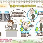 常壓性水腦症與症狀|銀髮族 失智症篇6