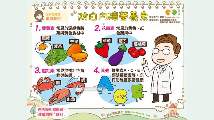 防白內障營養素|全民愛健康 眼睛篇20