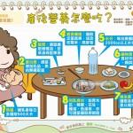 產後營養怎麼吃?|媽媽族 產後篇3