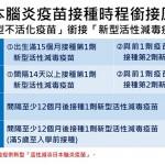 4針變2針 最新日本腦炎疫苗怎麼打?