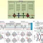 世界首臺超越早期經典計算機的光量子計算機在大陸誕生