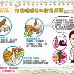改善腸躁症的飲食建議|全民愛健康 腸躁症篇4