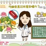 吃銀杏真可改善記憶力?|全民愛健康 保健品篇3
