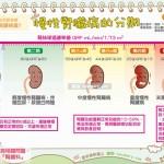 慢性腎臟病的分期|全民愛健康 腎臟病篇7