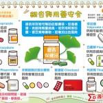 銀杏與用藥安全|全民愛健康 保健品篇3