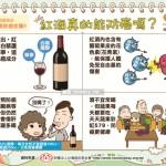 紅酒真的能防癌嗎?|認識癌症 預防癌症篇9
