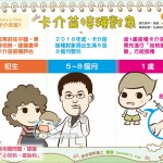 卡介苗接種對象|Baby's talk 卡介苗3