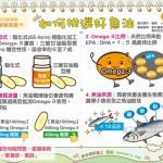 如何挑選好魚油|全民愛健康 營養素篇16