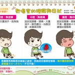 熱傷害的種類與症狀|全民愛健康 中暑篇8