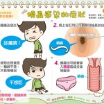 蟯蟲感染的症狀|全民愛健康 寄生蟲篇6