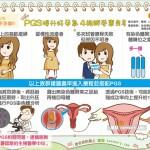 PGS提升好孕氣 4族群受惠良多