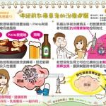 中秋佳節飲食要節制,以免乳癌細胞蠢動|認識癌症 乳癌篇15
