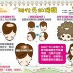 雄性禿的種類|男性 落髮篇4