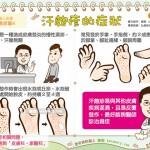 汗皰疹的症狀|惱人皮膚 濕疹篇4