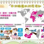 非洲豬瘟的防疫須知|認識疾病 豬瘟篇2