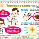 皮膚的痣跟皮膚癌有關嗎?
