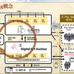 DEA公司發表新平台事業「Play Mining」