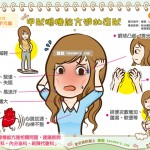 甲狀腺機能亢進的症狀