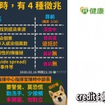為什麼台灣還不到社區傳播? 陳時中提這4徵兆