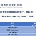 國際新經濟研究院發布中國區塊鏈城市指數、互助保障城市指數兩大榜單