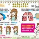 肺部纖維化易奪命 硬皮症患者應當心