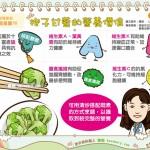 抱子甘藍的營養價值|營養教室 蔬食篇16