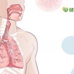 新冠肺炎輕症變重症 胸腔科醫師:呼吸道微環境很關鍵