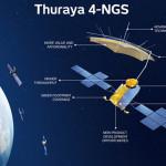 Yahsat投資5億美元,用於提升新一代Thuraya系統的能力
