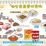 痛風注意!哪些是高普林食物│全民愛健康 痛風飲食表篇2