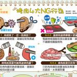 烤肉4大NG行為