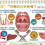 牙刷可以共用嗎?