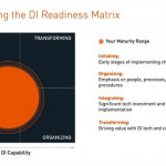 Cellebrite 宣佈推出 Digital Intelligence Readiness Navigator(數碼智能就緒評測問卷)
