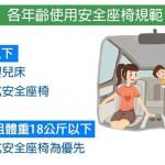 為什麼2歲以下嬰幼童必須坐後向式安全座椅?