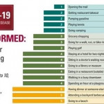 37種日常生活染疫風險排行,德州醫學協會:最高風險不是搭飛機!