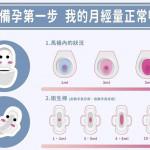 懷孕必看!備孕第一步:我的月經量正常嗎?
