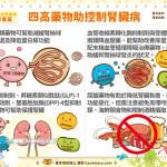 四高患者須注意 控制不良恐洗腎